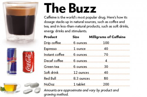 oct12_coffee-the-buzz-1