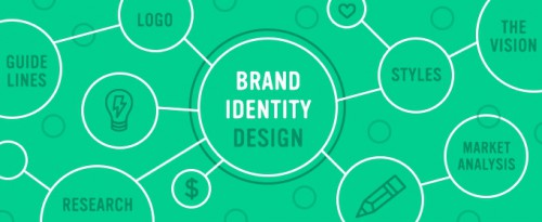designing-a-brand-identity
